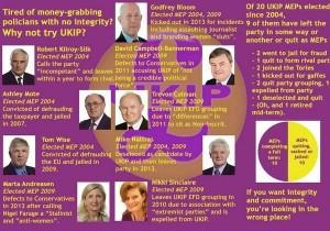 UKIP MEP Record